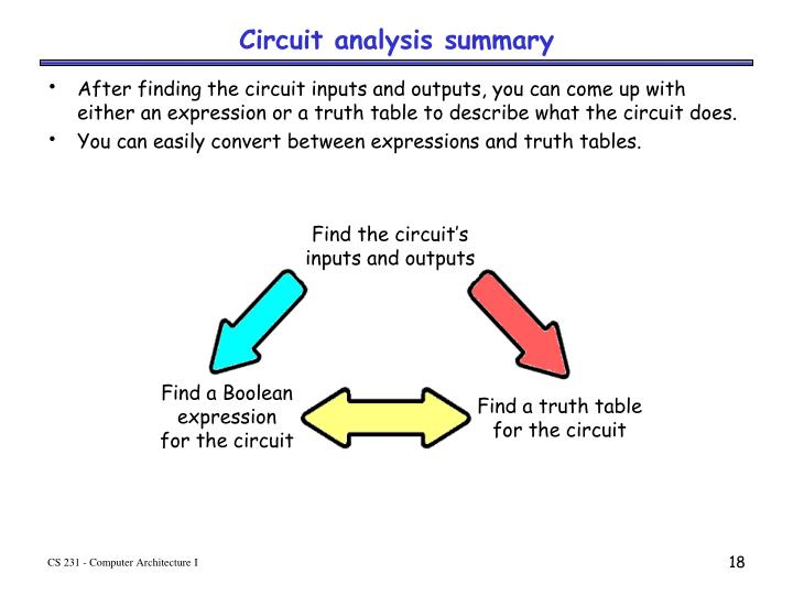 Circuit analysis summary