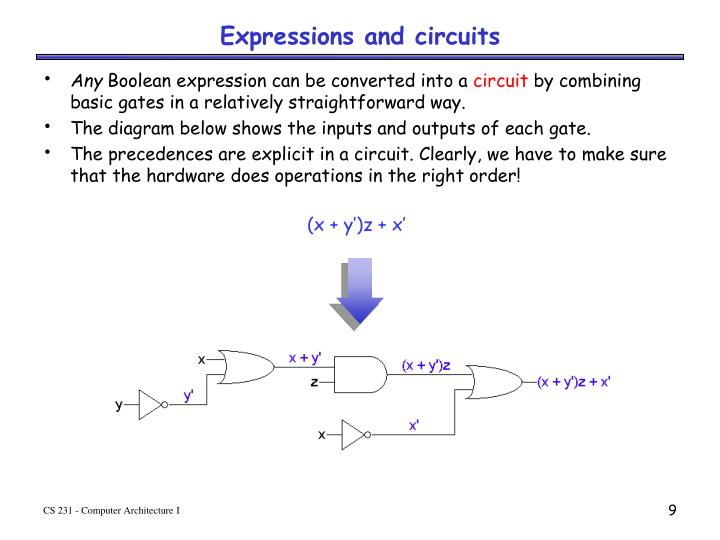 Expressions and circuits