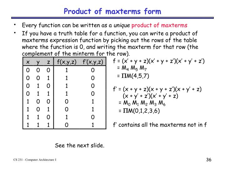 Product of maxterms form