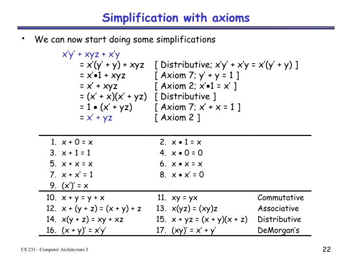 Simplification with axioms