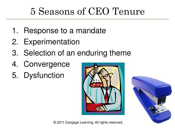 5 Seasons of CEO Tenure