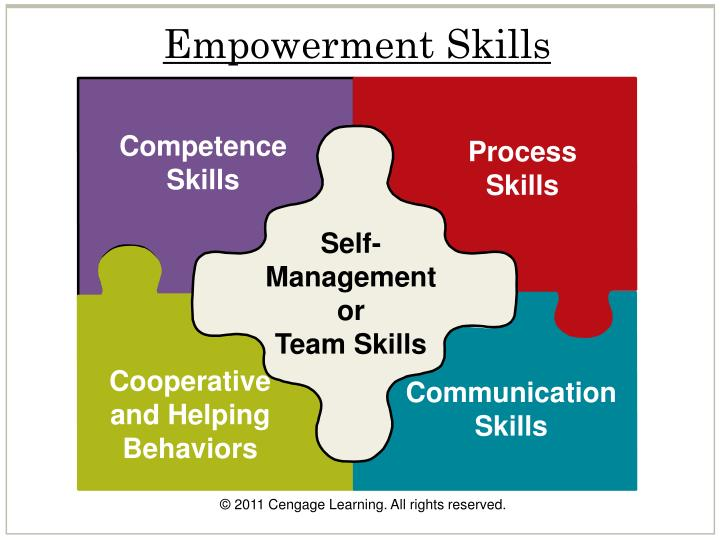 Empowerment Skills