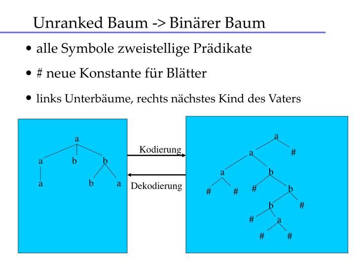 Unranked Baum -> Binärer Baum