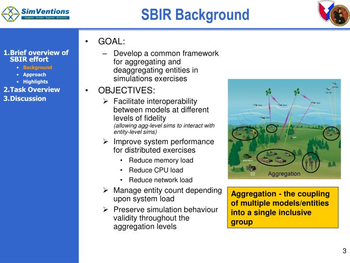 SBIR Background