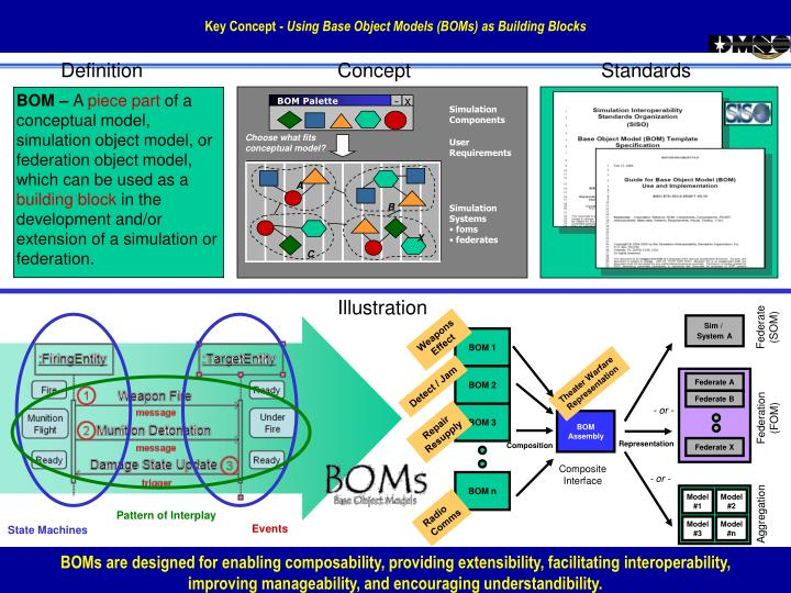 Key Concept -