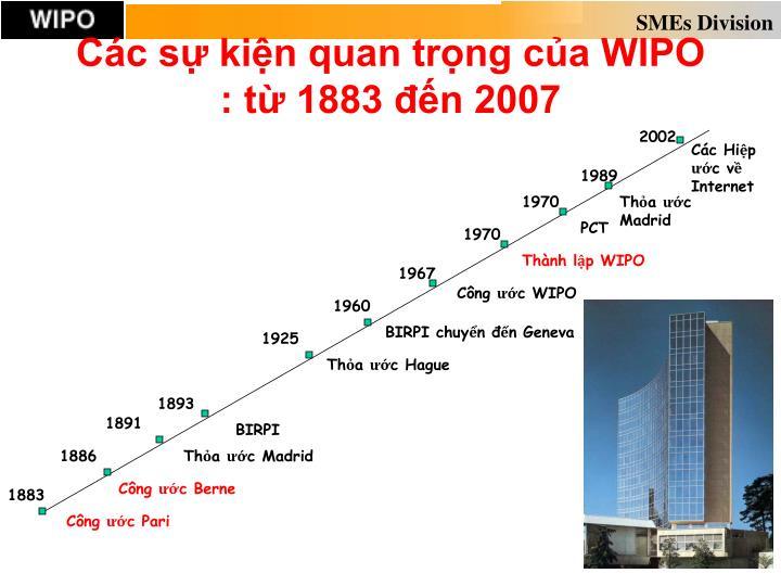 Các sự kiện quan trọng của WIPO : từ 1883 đến 2007