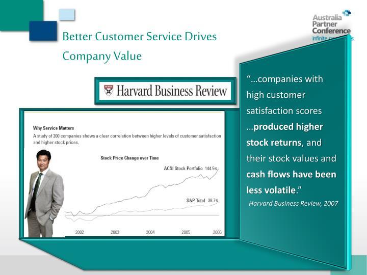 Better Customer Service Drives