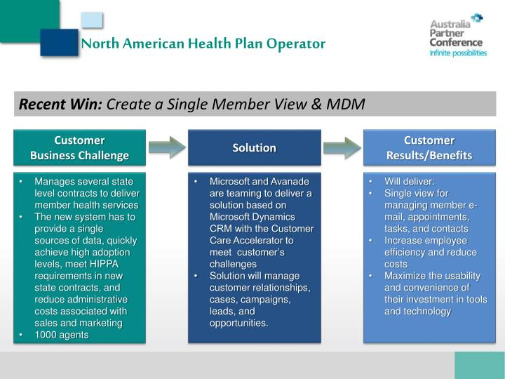 North American Health Plan Operator