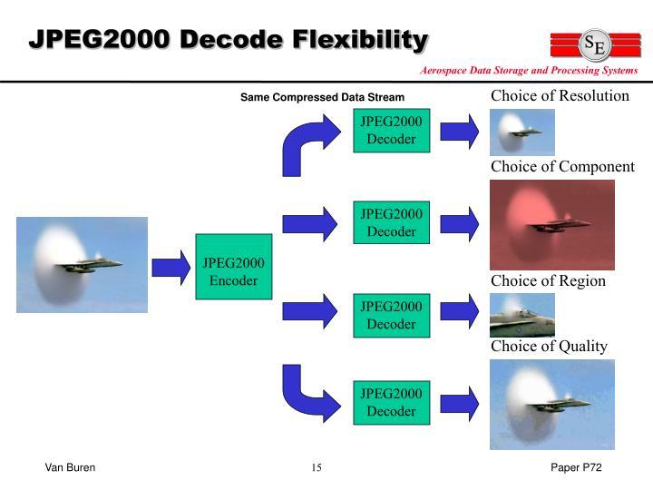 JPEG2000 Decode Flexibility