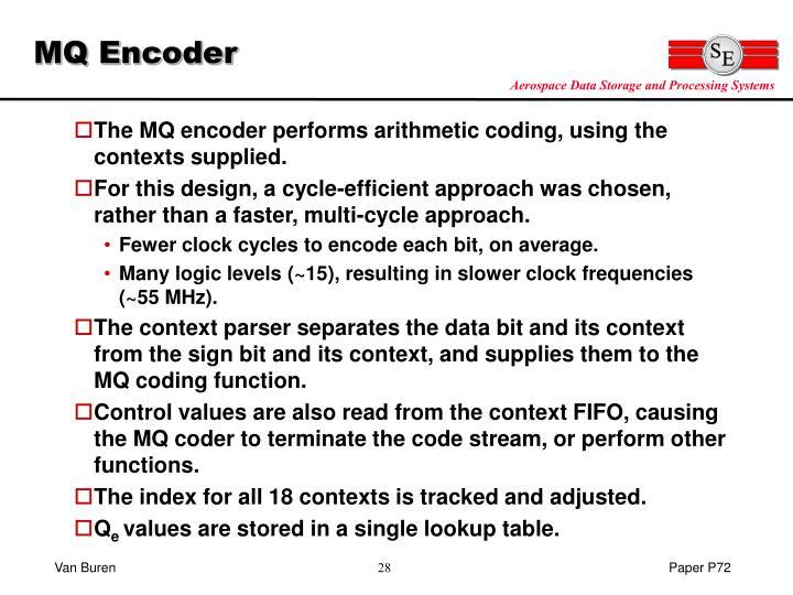 MQ Encoder