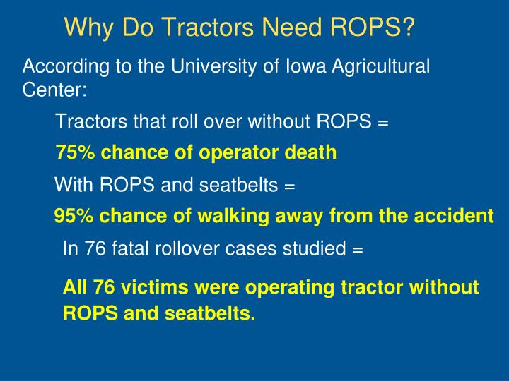 According to the University of Iowa Agricultural Center: