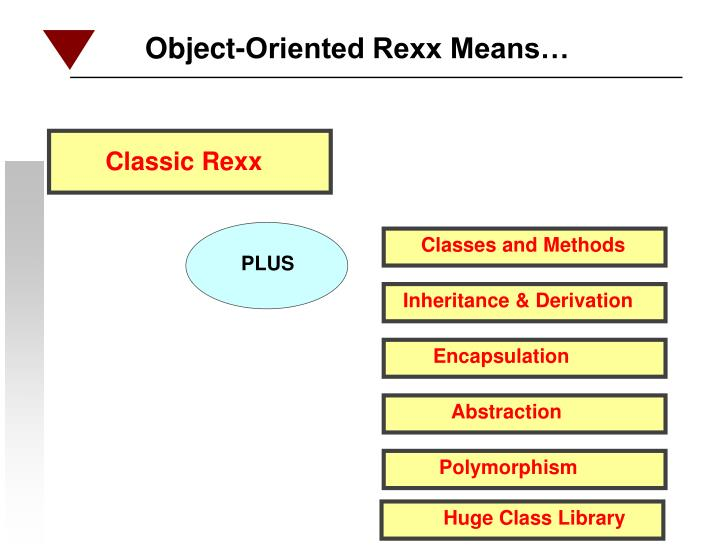 Object-Oriented Rexx Means…