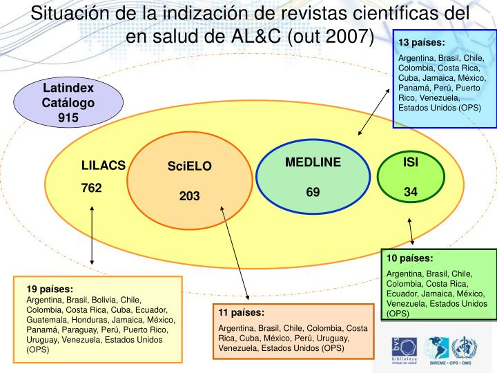 Situación de la indización de revistas científicas del en salud de AL&C (out 2007)