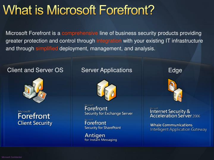 What is Microsoft Forefront?