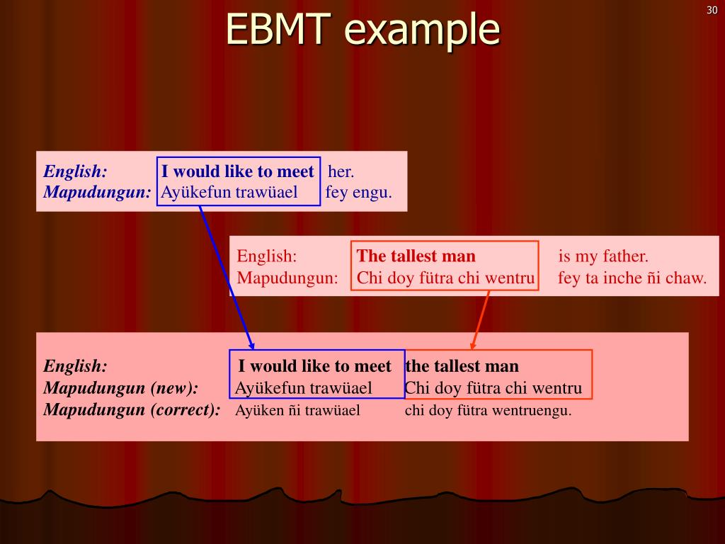 EBMT example