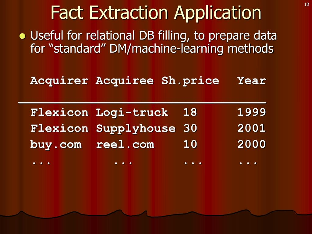 Fact Extraction Application