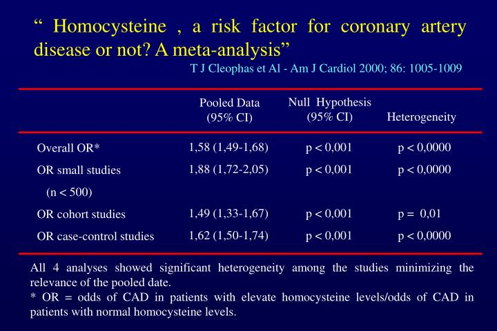 """ Homocysteine , a risk factor for coronary artery disease or not? A meta-analysis"""