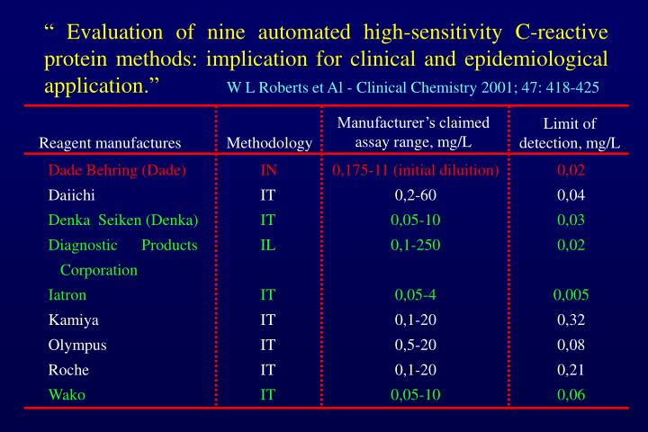 """ Evaluation of nine automated high-sensitivity C-reactive protein methods: implication for clinical and epidemiological application."""