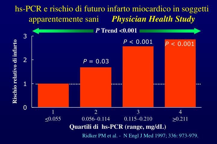 hs-PCR e rischio di futuro infarto miocardico in soggetti apparentemente sani