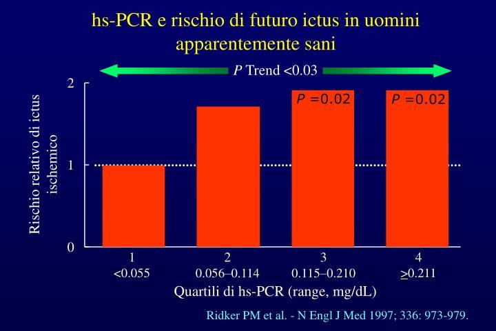 hs-PCR e rischio di futuro ictus in uomini