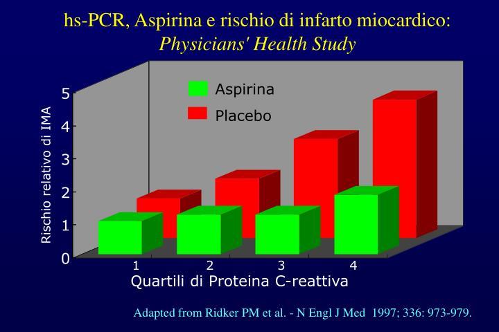 hs-PCR, Aspirina e rischio di infarto miocardico: