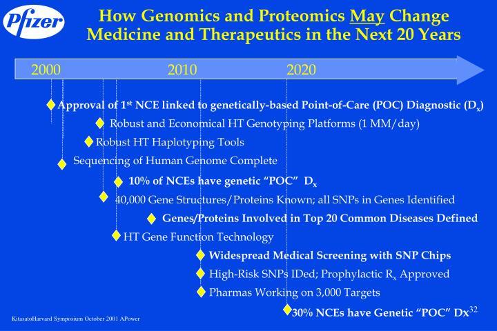 How Genomics and Proteomics