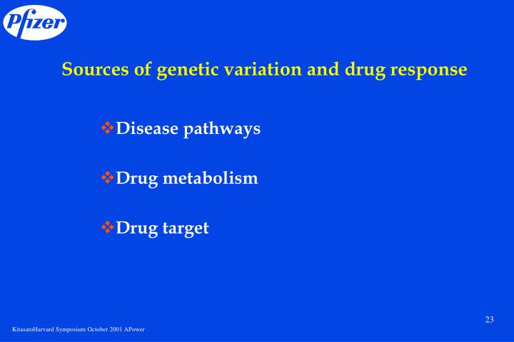 Sources of genetic variation and drug response