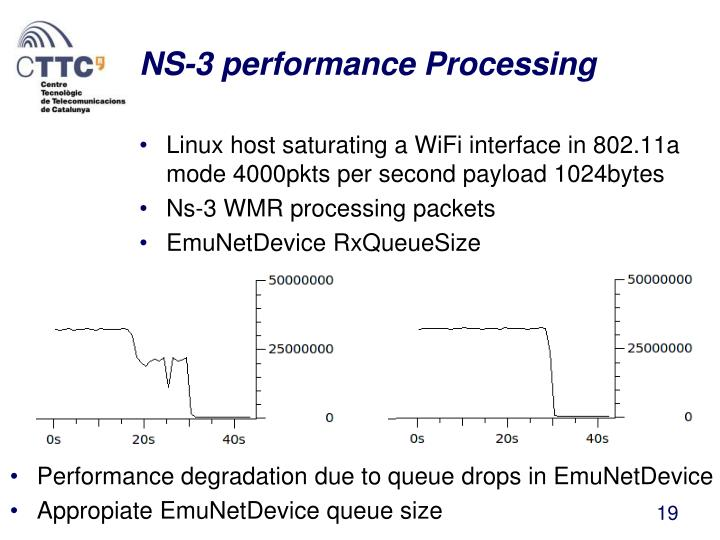 NS-3 performance Processing