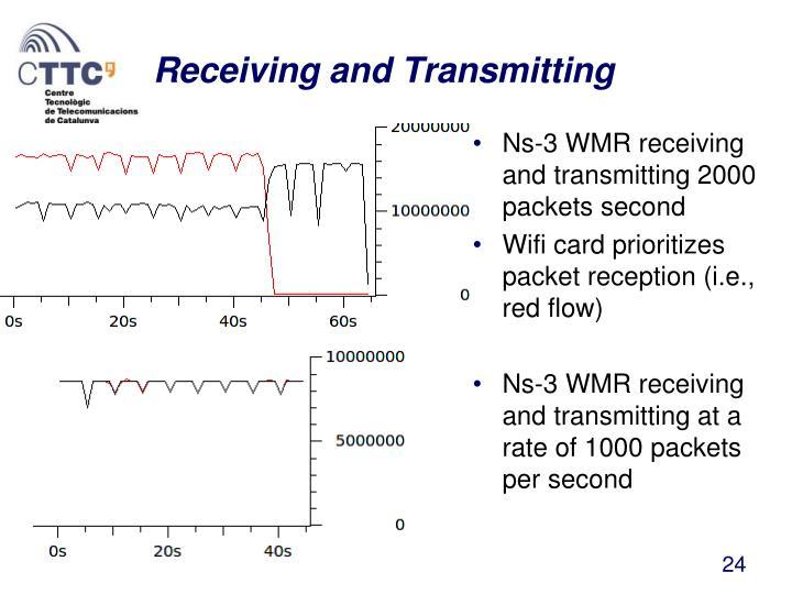 Receiving and Transmitting