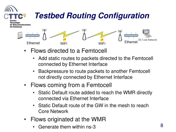 Testbed Routing Configuration
