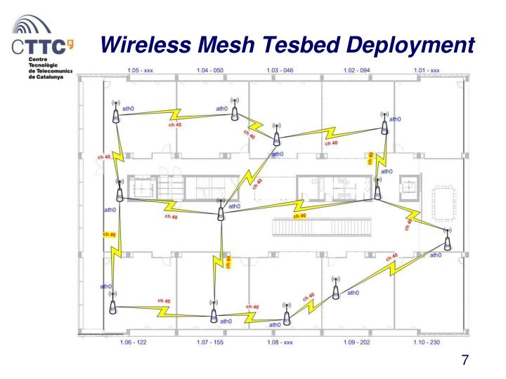 Wireless Mesh Tesbed Deployment