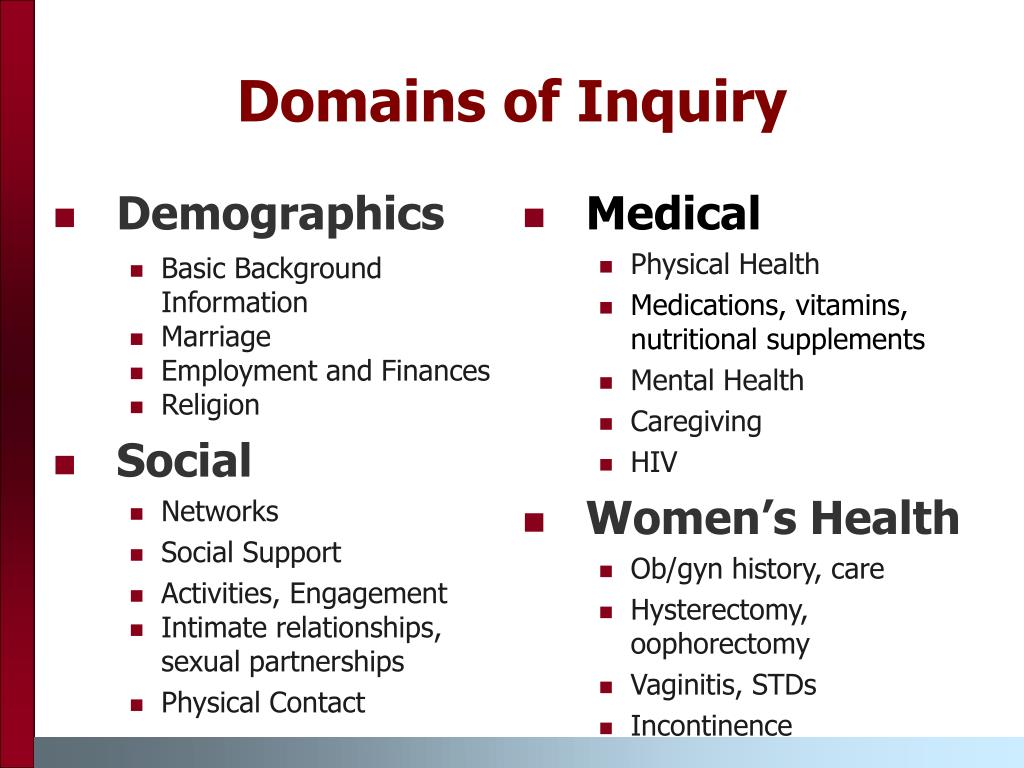 Domains of Inquiry