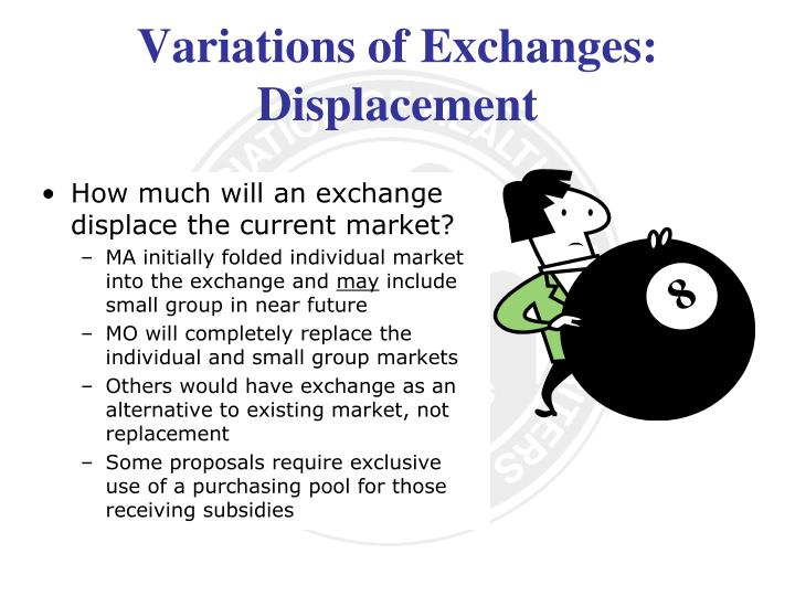 Variations of Exchanges: Displacement