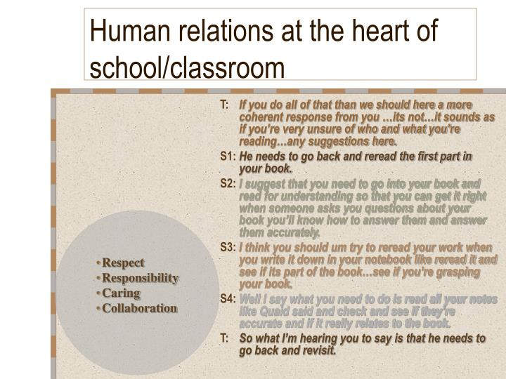 Human relations at the heart of school/classroom