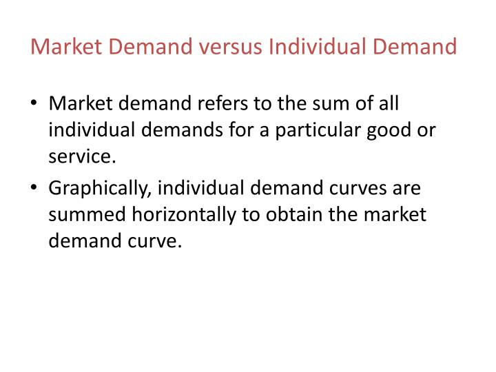Market Demand versus Individual Demand