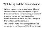well being and the demand curve