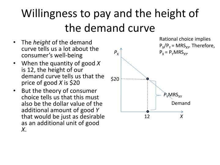 Willingness to pay and the height of the demand curve