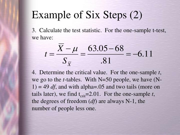 Example of Six Steps (2)