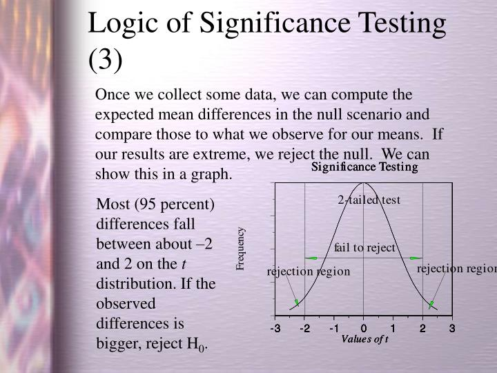 Logic of Significance Testing (3)