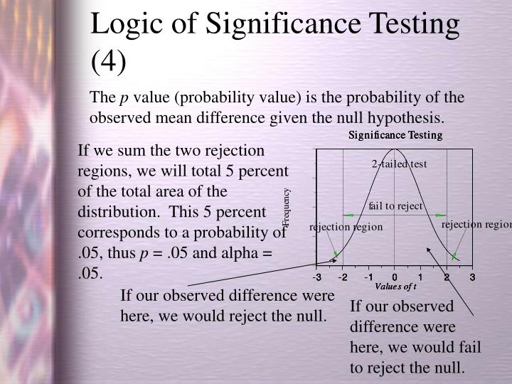 Logic of Significance Testing (4)