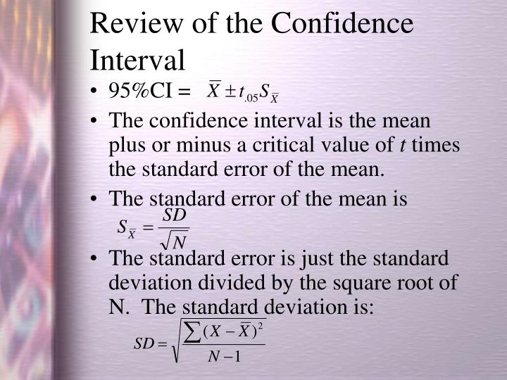 Review of the Confidence Interval
