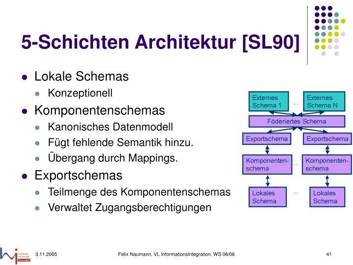 5-Schichten Architektur [SL90]
