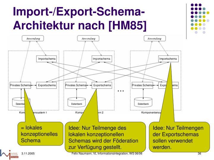 Import-/Export-Schema-Architektur nach [HM85]