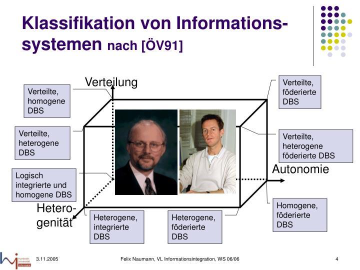 Klassifikation von Informations-systemen