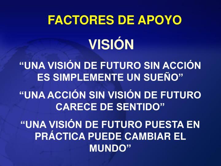 FACTORES DE APOYO