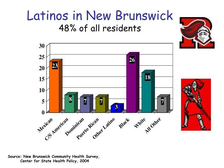 Latinos in New Brunswick