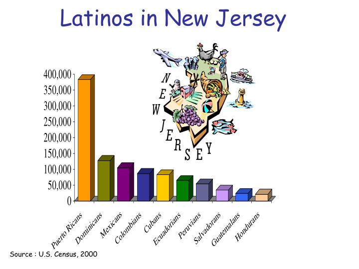 Latinos in New Jersey