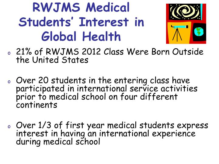 RWJMS Medical Students' Interest in Global Health