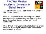 rwjms medical students interest in global health