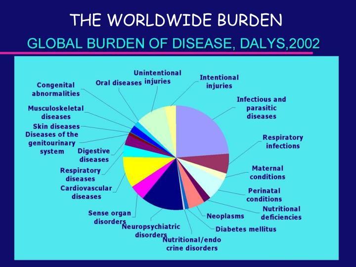 THE WORLDWIDE BURDEN